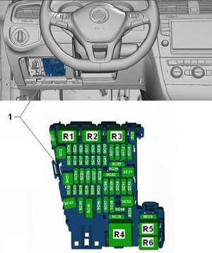 Vw Golf Fuse Box Mk7 Diagram | Online Wiring Diagram