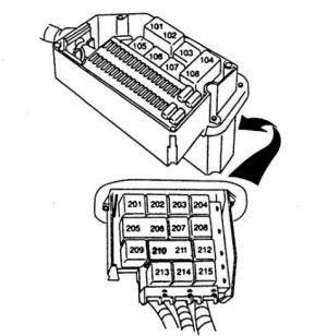 Volvo 850 (1996  1997)  fuse box diagram  Auto Genius