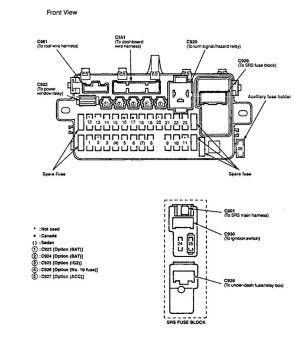 Acura Integra (1994 – 1997) – fuse box diagram  Auto Genius