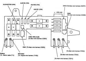 Acura Integra (1990  1991) – fuse box diagram  Auto Genius