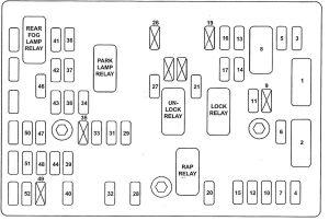 Isuzu Ascender (2004)  fuse box diagram  Auto Genius