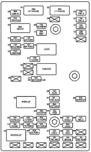 Isuzu Ascender (2007)  fuse box diagram  Auto Genius