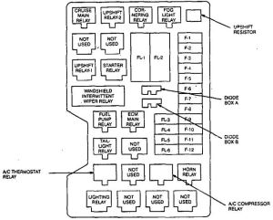 Isuzu Trooper (1995  1996)  fuse box diagram  Auto Genius