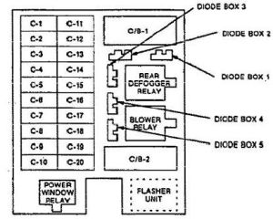 Isuzu Trooper (1992  1994)  fuse box diagram  Auto Genius