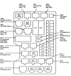 Isuzu Trooper (1997)  fuse box diagram  Auto Genius