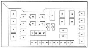 Isuzu Trooper (2000  2001)  fuse box diagram  Auto Genius