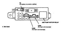 Acura TL (1997  1998)  fuse box diagram  Auto Genius