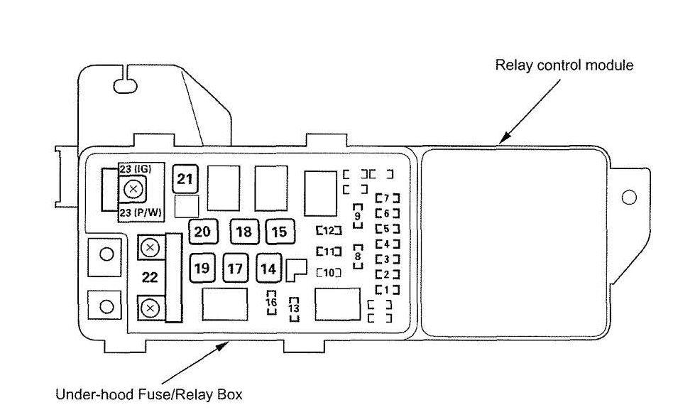 Fuse Tl Acura Box 2007 Diagram