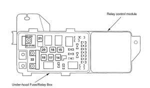 Acura TL (2006) – fuse box diagram  Auto Genius