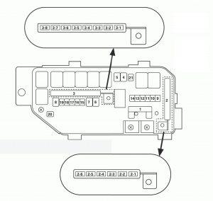 Acura TL (2011  2012) – fuse box diagram  Auto Genius