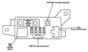 Acura Vigor (1992)  fuse box diagram  Auto Genius