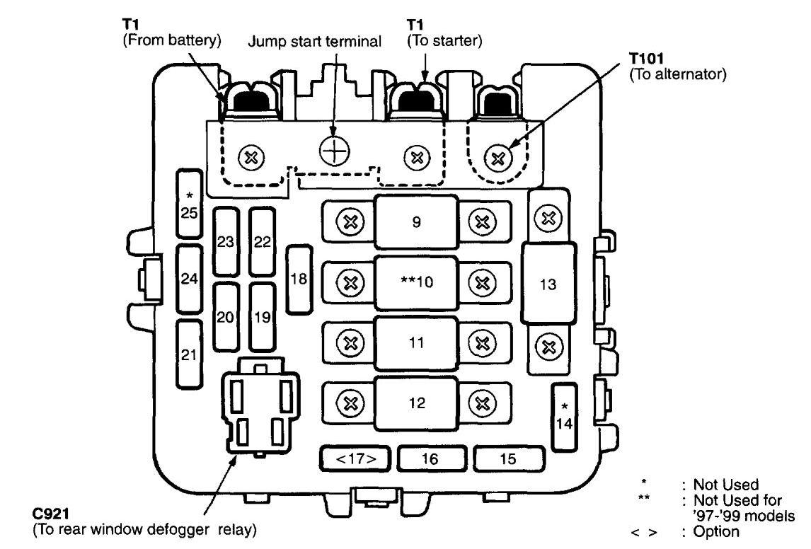 T800 Fuse Box