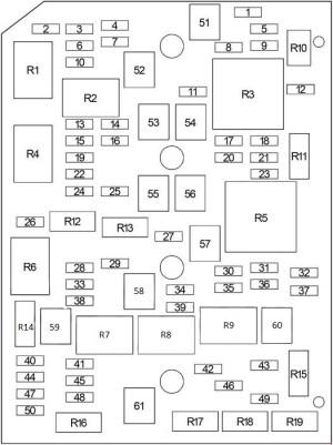 Chevrolet Impala (2006  2013)  fuse box diagram  Auto