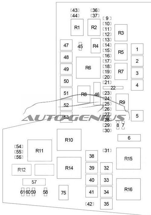 mitsubishi raider fuse box diagram  fuse box on 1997 bmw 3