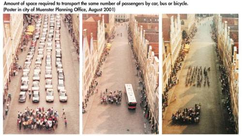 Comparatie  transport in comun masina-autobuz-bicicleta
