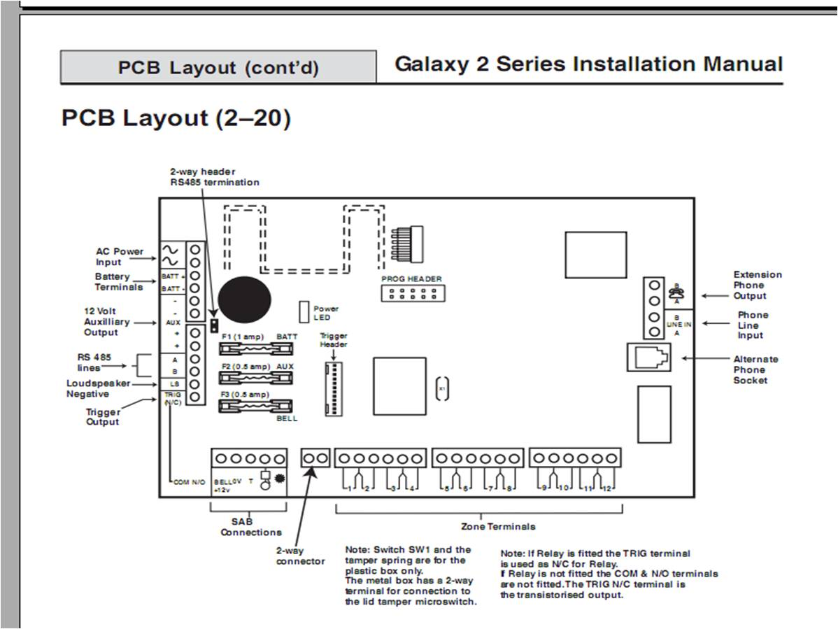 honeywell alarm system wiring diagram?resize=665%2C499 vista 128fbpt honeywell wiring diagram best wiring diagram images vista 128 wiring diagram at bayanpartner.co