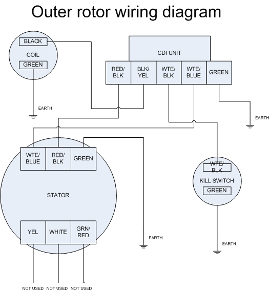 wiring diagram for 260 chinese atv   34 wiring diagram