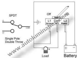 Miniature 12 Volt Remote Control Switches | Autolumination