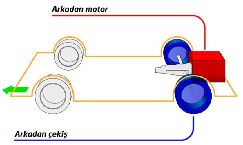 ArkadanCekis_1