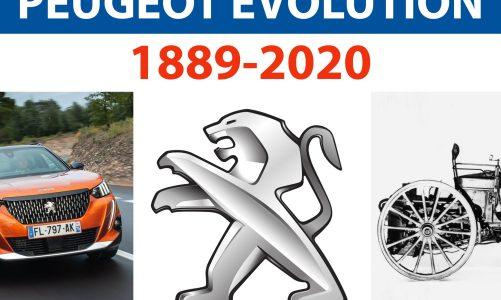 Peugeot tarihçesi ve gelişimi