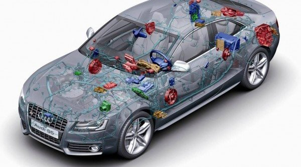 Strong sales outlook for auto industry in 2014-2015