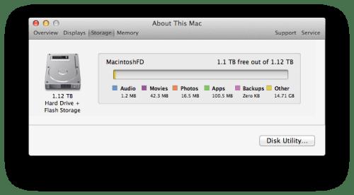 Mac mini DIY fusion success