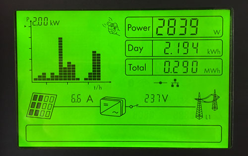Solar Inverter Display