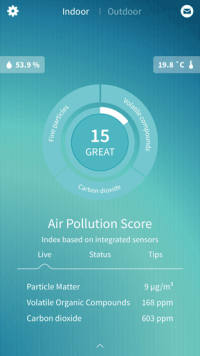 Foobot Air Quality Monitor - App