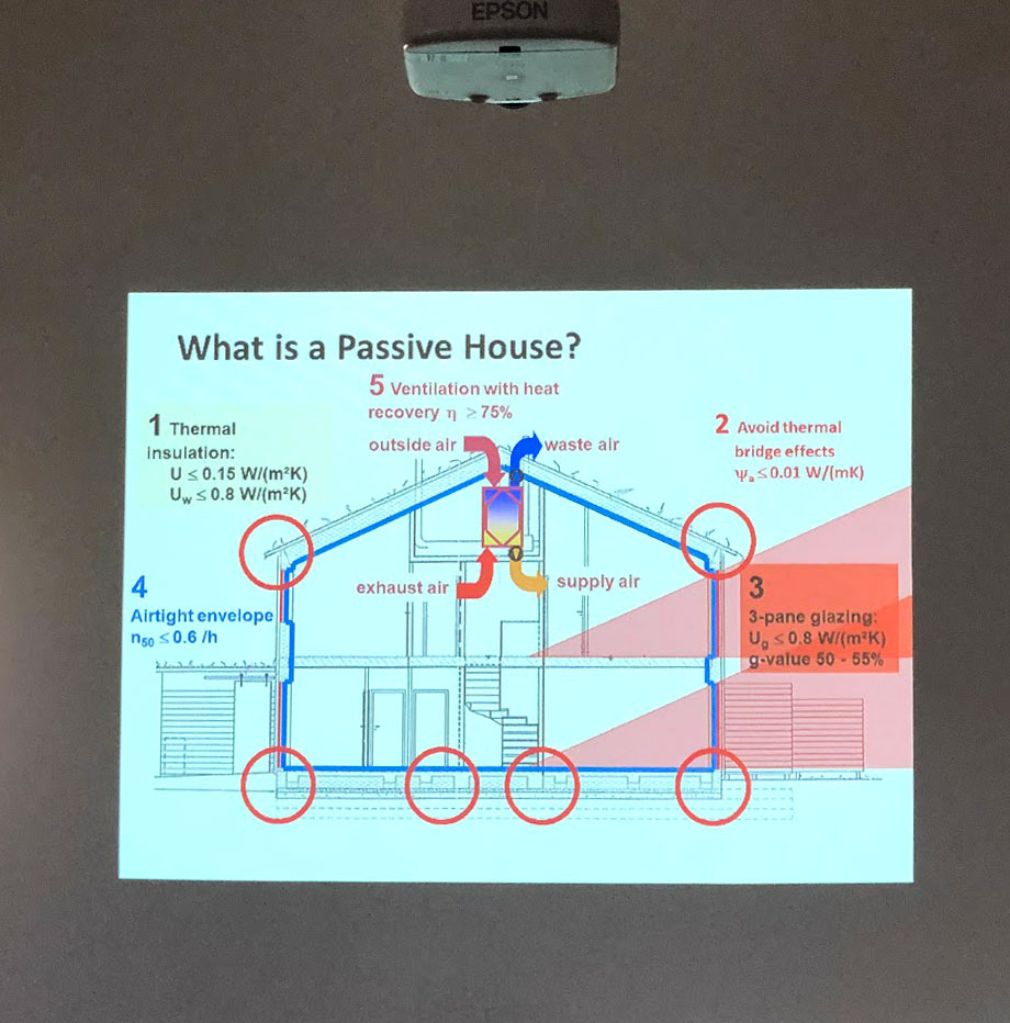 What is Passive House