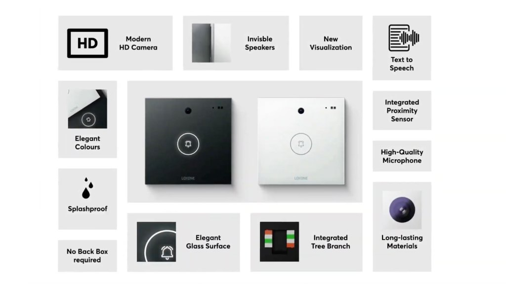 New Loxone Doorbell Intercom