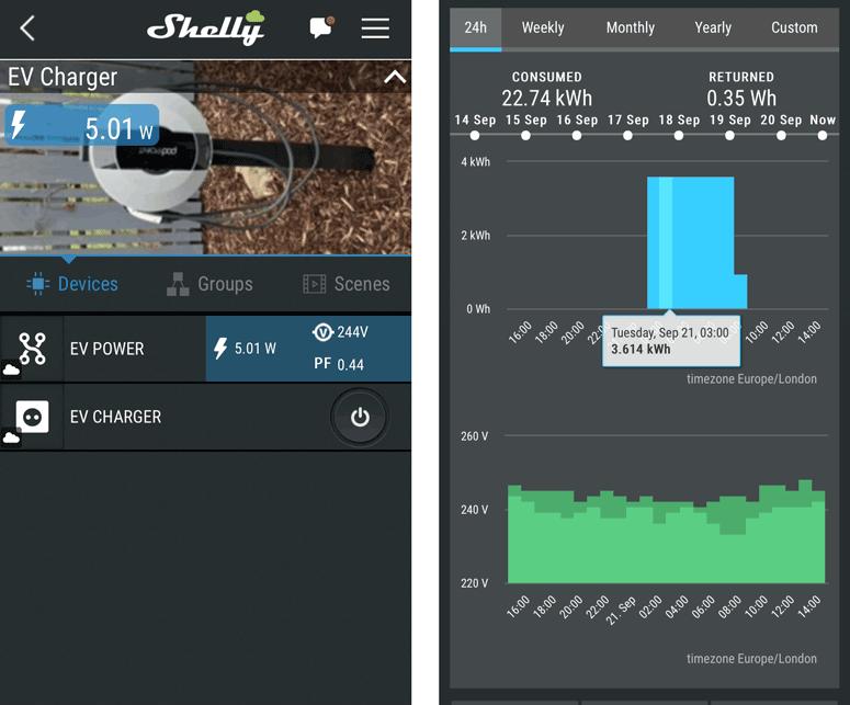 Shelly App
