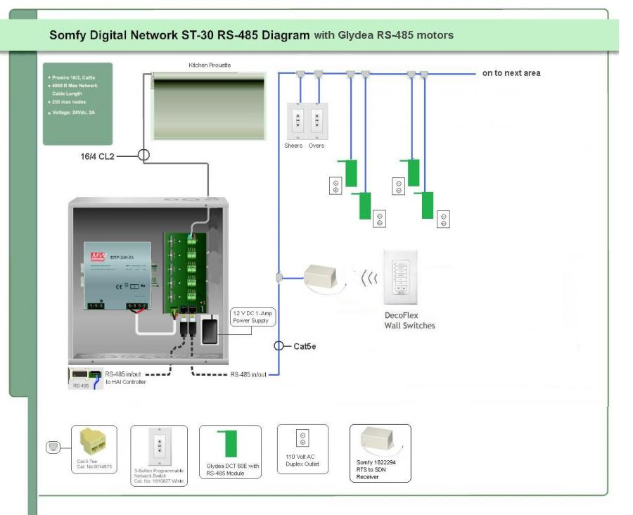 Somfy Rts To Sdn Receiver