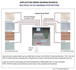 Somfy Power Panel Enclosure Kit  10 Motor 24V DC #1870192