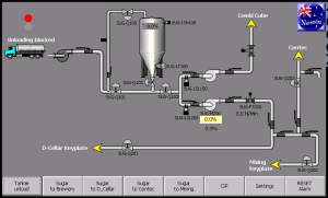 Liquid Sugar Handling System for Beverage Industry by Nessie Services