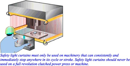 How Safety Light Curtains Work