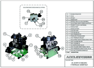 20-30 HP Standard Hydraulic Manifold Assembly