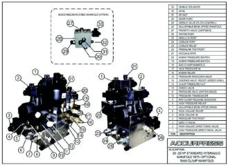 Accurpress Press Brake: 20-30 HP Standard Hydraulic Manifold With Optional Ram Clamp Manifold Assembly