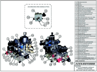20-30 HP Standard Hydraulic Manifold With Optional Ram Clamp and DRF Manifolds Assembly