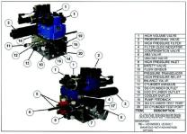 760-7250 Model US Muilt Manifold with Advantage Option