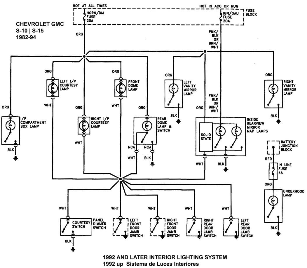 Chevrolet Gmc Diagramas
