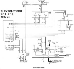 1989 Chevy S10 Wiring Diagram