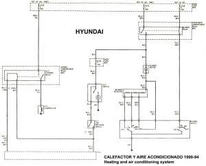 La velocidad en el movimiento: Hyundai h1 repuestos