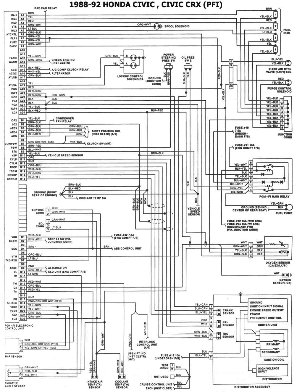 1997 Camry Fuse Diagram For 97