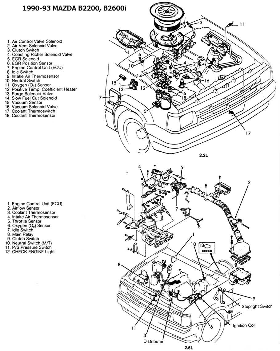 93 mazda miata wiring diagrams mazda etude distributor wiring diagram at w freeautoresponder