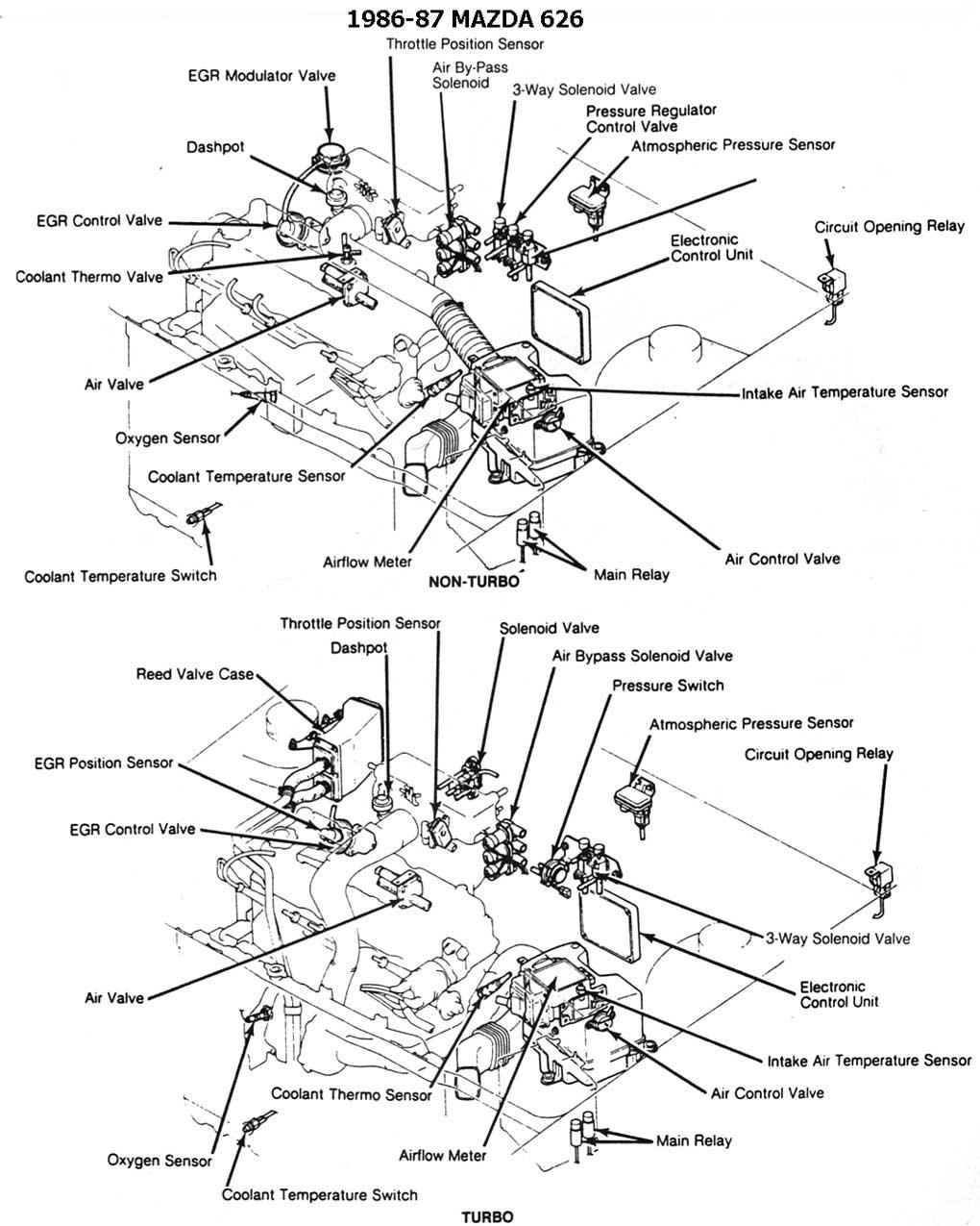 Mazda Mx5 Mk1 Wiring Diagram