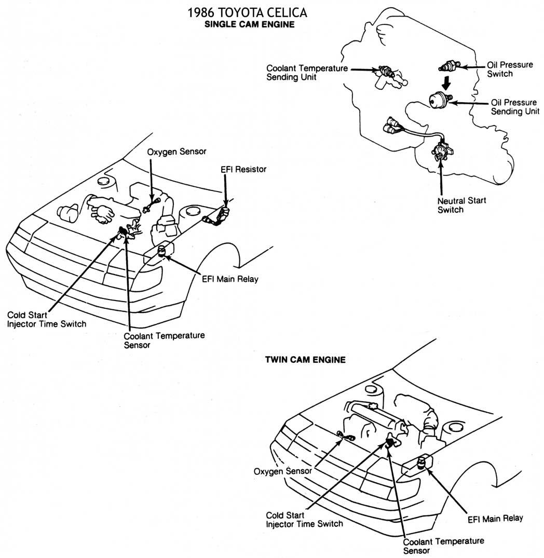 Toyota Diagramas Esquemas