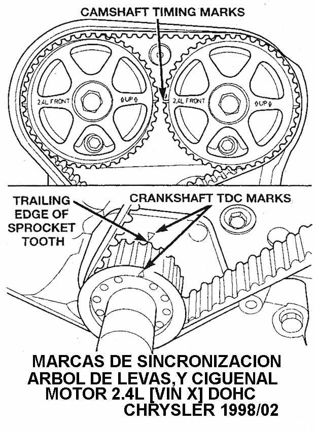 Diagram Diagram Of Arbol Levas Of 3sfe Engine Diagram Schematic