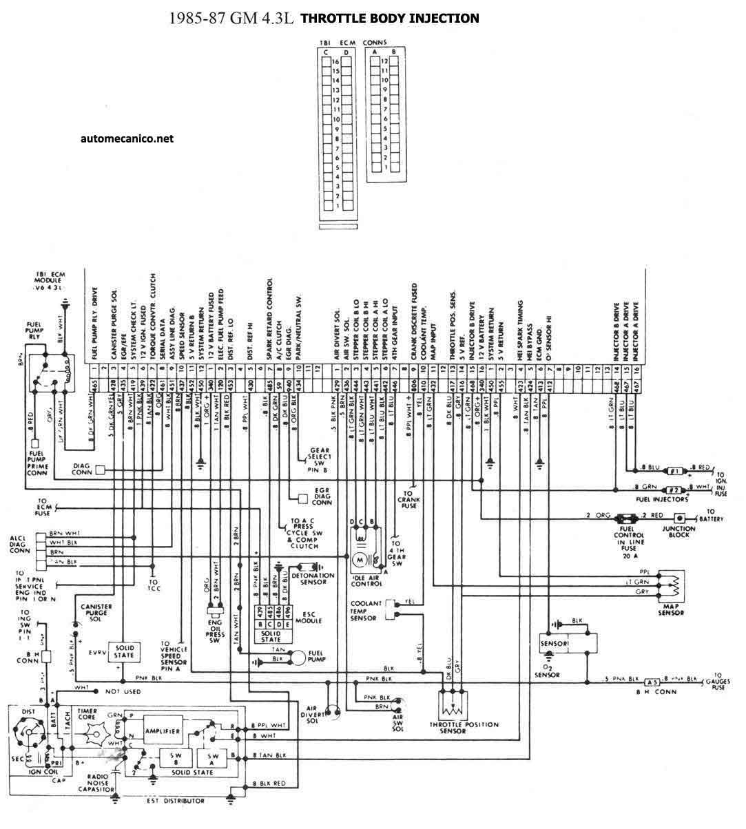 92 S15 Jimmy Wiring Diagram