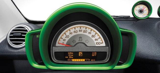 Le tableau de bord vert de la Smart électrique