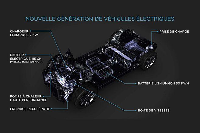 psa-vehículo-eléctrico-2019